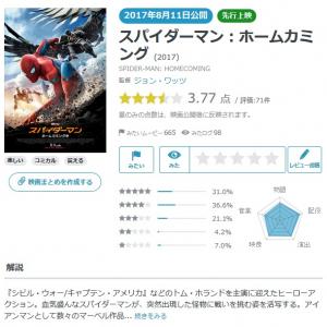 【Yahoo!映画ユーザーが選ぶ】今週末みたい映画ランキング(8月10日付) 『スパイダーマン』新作が公開!