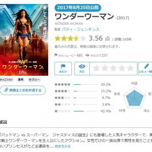 【Yahoo!映画ユーザーが選ぶ】今週末みたい映画ランキング(8月24日付)美しすぎる最強ヒーローが登場