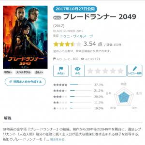 【Yahoo!映画ユーザーが選ぶ】今週末みたい映画ランキング(10月26日付) 伝説的SF映画の続編『ブレードランナー 2049』が待望の公開!
