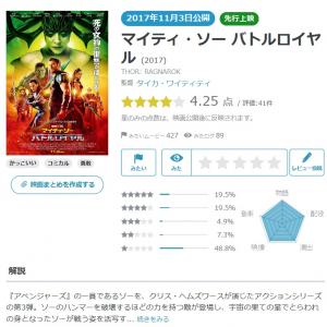 【Yahoo!映画ユーザーが選ぶ】今週末みたい映画ランキング(11月2日付) ファン待望のシリーズ第3弾『マイティ・ソー バトルロイヤル』が公開!