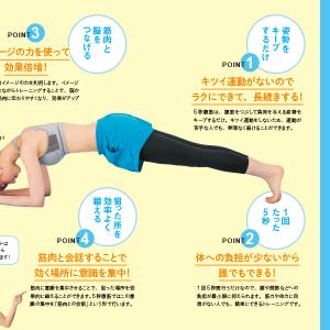 ツライ運動なしで腹やせを実現!『5秒腹筋 劇的腹やせトレーニング』