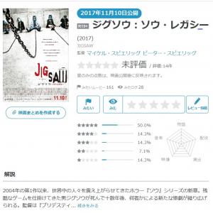 【Yahoo!映画ユーザーが選ぶ】今週末みたい映画ランキング(11月9日付)『ソウ』シリーズ最新作『ジグソウ:ソウ・レガシー』が公開!
