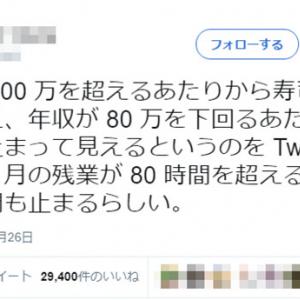 年収800万で寿司が止まって見えて残業80時間超で時が止まる!? 「100時間を超えると組合が止まる」など大喜利も