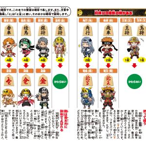 祝・史上初の永世7冠/羽生善治 はじめての子ども将棋 まんがイラストでよくわかる!