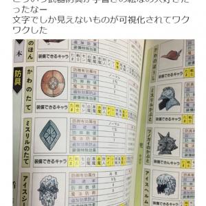 『FFIII』攻略本の「武器防具が手書きの絵なの大好きだった」ツイートから懐かし話が展開! 「薬草にロマンあった」「ゲームしないのに買っていた」