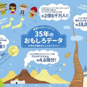 シンデレラ城1万8000塔分のピザを販売!? 東京ディズニーリゾート35年間の歴史を意外なデータで振り返る