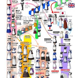 19世紀ヴィクトリア朝イギリスから現代日本メイドカフェ文化まで! メイド服の歴史の詳細図解に「勉強になる」「貴重な資料」との声