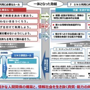 「自宅でスマホを使わない日を作る」のは無理!? 『東京SNSルール』に疑問の声が多数上がる