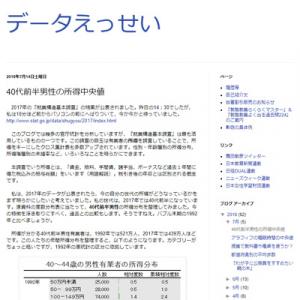 40代前半男性の所得中央値(データえっせい)