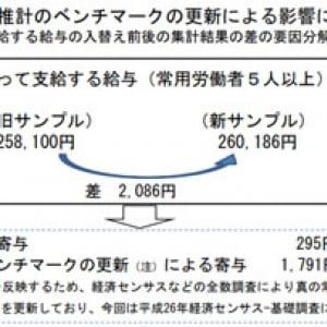 【賃金21年ぶりの高い伸び率】の真実(モノシリンの3分でまとめるモノシリ話)