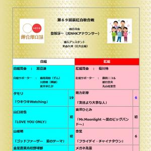 「カナダからの手紙」の歌手・畑中葉子さん 「裏紅白歌合戦」17回目の出場に喜びのツイート