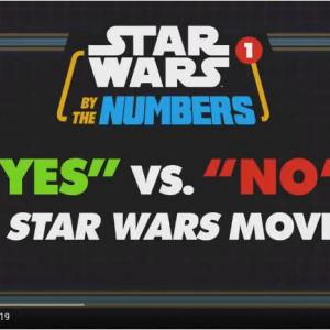映画『スター・ウォーズ』シリーズのシーン中で「イエス」と「ノー」は何回言われたでしょうか?
