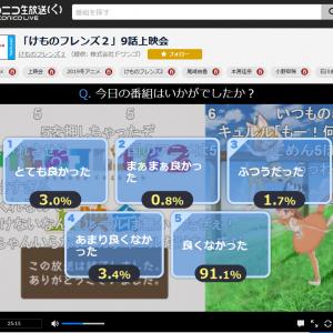「とても良かった」が3%でニコ生アニメアンケート史上ワースト2位に……『けものフレンズ2』第9話