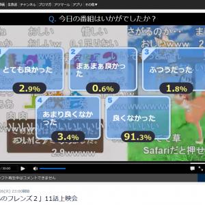 「けものフレンズ2」11話のニコ生アンケート「とても良かった」は2.9% 最終回放送前の4月1日に振り返り一挙放送!