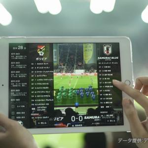 """KDDIが『キリンチャレンジカップ2019』で""""ARサッカー観戦""""を実施 JFA・キリンと5G時代に向けXRテクノロジーを導入へ"""