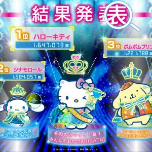 キティさんが6年ぶり王座奪還! 令和初の『サンリオキャラクター大賞』結果発表
