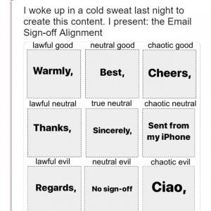 英文メールの結びの言葉であなたの属性を診断します