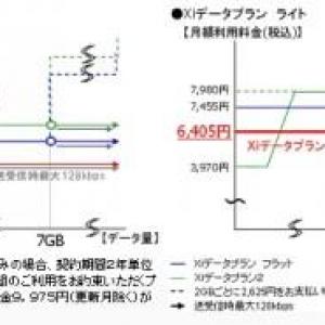 NTTドコモ、Xi対応端末向けの新パケット定額プラン『Xiパケ・ホーダイ ライト』『Xiデータプラン ライト』『Xiデータプラン ライト にねん』を10月1日より提供、9月1日より申込み受け付けを開始