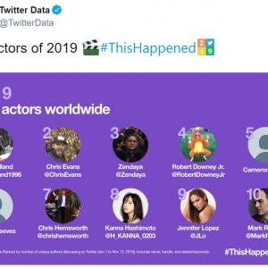 今年世界のTwitterで最も話題になった俳優は?「Top actors of 2019」あの日本人女優もランクイン