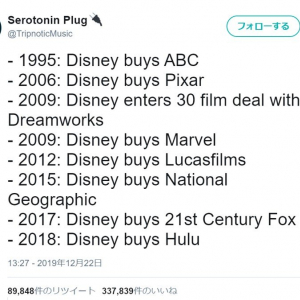 買収を繰り返すディズニーは今後こうなる! とあるTwitterユーザーの未来予想が大盛り上がり