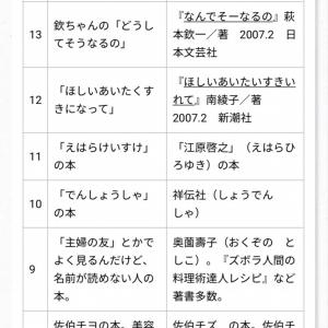 爆笑必至! 福井県立図書館「覚え違いタイトル集」が笑いの宝庫と話題に
