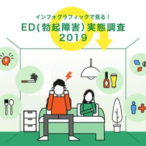 日本中で1400万にもが悩んでいる!EDの原因と治療の実態とは。