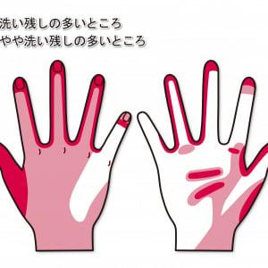 コロナ対策の意外な盲点「家族間でのツメキリ共有」短く爪を整えて洗い残しを防ごう