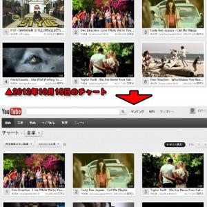 YouTubeの仕様変更により『江南スタイル』が1位から圏外へ転落 仕様変更前とランキング比較