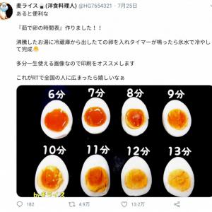 「ノーベル料理賞あげます」 プロ料理人が作った「茹で卵の時間表」が便利すぎると話題に