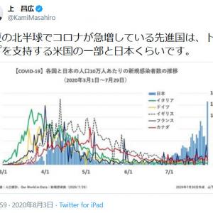 上昌広氏「真夏の北半球でコロナが急増している先進国は、トランプを支持する米国の一部と日本くらいです」ツイートのグラフに疑問の声頻出