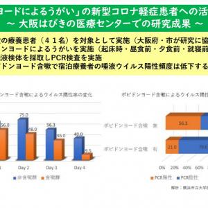 大阪府「ポビドンヨードうがい薬が新型コロナに効果」発表に疑問噴出 薬局に殺到する事態や転売の動きも