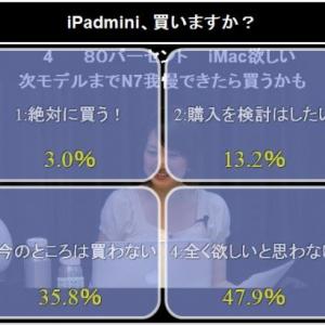 ニコニコ公式放送で「iPad mini、買いますか?」というアンケートに83.7%が買わないと回答