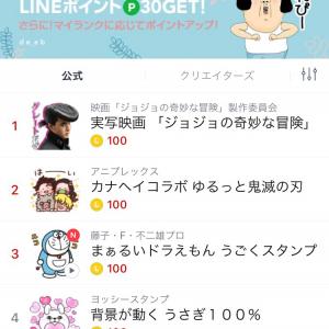 伊勢谷友介さんが空条承太郎役の実写映画「ジョジョの奇妙な冒険」 人気急上昇のLINEスタンプがついにランキング1位を獲得!