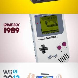 任天堂のゲーム史が2分でわかる動画 『ゲーム&ウォッチ』から最新の『WiiU』まで