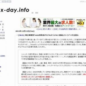 朝日新聞発「mixi利用者が97%から2%に激減」というデマが出回る