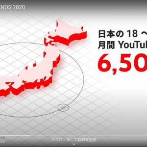YouTube国内月間ユーザー数が6500万人以上に 2020年の視聴動向&広告事例を公開
