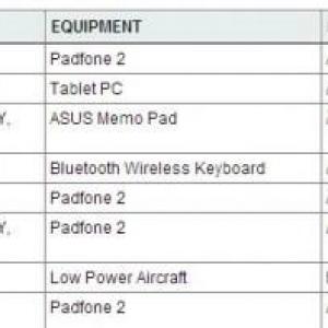 """ASUS、タブレットの新ブランド? """"Fonepad""""を採用した製品を開発中"""