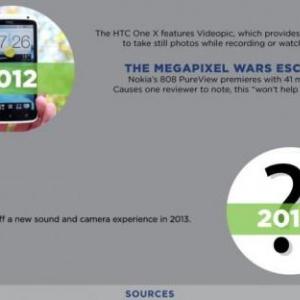 HTC、2013年モデルでは、「新しいカメラとサウンド体験の提供」を約束