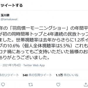玉川徹さん「コロナ禍にあってもご支持いただいた皆様のお陰です」モーニングショーの年間視聴率が初の同時間帯トップに