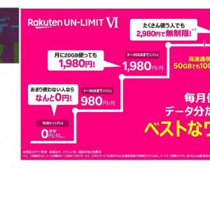 「1GBまで0円」から「20GB以上は無制限2980円」の段階的料金 楽天モバイルが料金プラン「Rakuten UN-LIMIT」の4月からのアップデートを発表