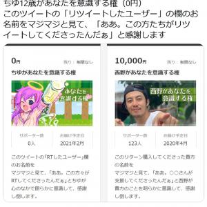 西野亮廣さんのは1万円!? 「ちゆ12歳があなたを意識する権(0円)」ツイートに反響