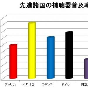 日本の補聴器装用率は欧米の半分以下 ハンディキャップへのタブー意識が問題
