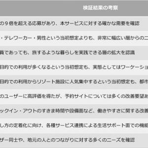 """利用者の88%が""""旅するような暮らし方""""に満足! 定額制回遊型住み替えサービス「tsugi tsugi」"""