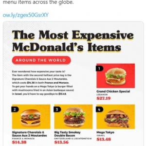 世界で最も高額なマクドナルドのメニューを知っていますか?