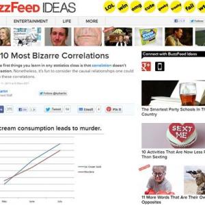 「アイス消費が増えると殺人も増える」? 奇怪な相関関係にダマされるな!