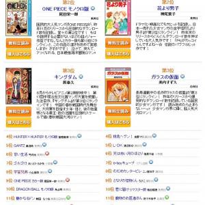 """2013年上半期""""電子書籍""""で最も読まれた漫画は?"""