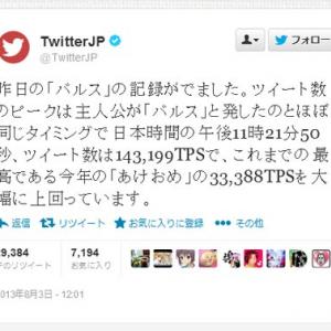 1秒間に14万3199ツイート!バルス祭りで『Twitter』の世界新記録達成 『ニコ動』は処理落ち 『Yahoo!』もバルス