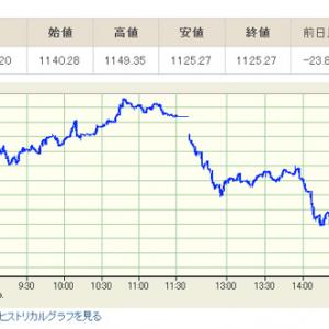 テレビ東京が放送した午後のロードショー『コマンドー』で2ちゃんねると株価がオチた!?
