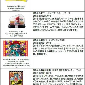 【ネギマガ】ファミマが「ミク LOVES ファミマ♪キャンペーン2nd」を8月27日より開始! 今度はミクソファーが当たるぞ