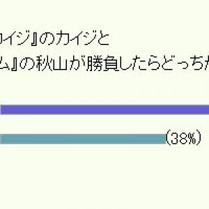 『カイジ』のカイジと 『ライアーゲーム』の秋山はどっちが勝つ? 3000人アンケート結果!